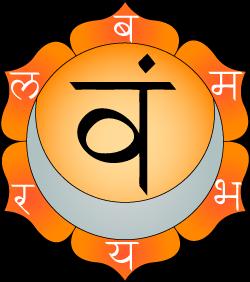 swadhisthana