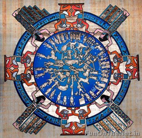 The Ancient Egyptian Calendar   Pagan Calendar