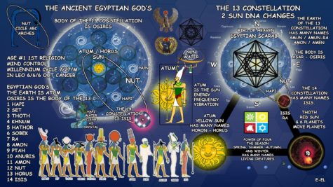 The Ancient Egyptian Calendar | Pagan Calendar